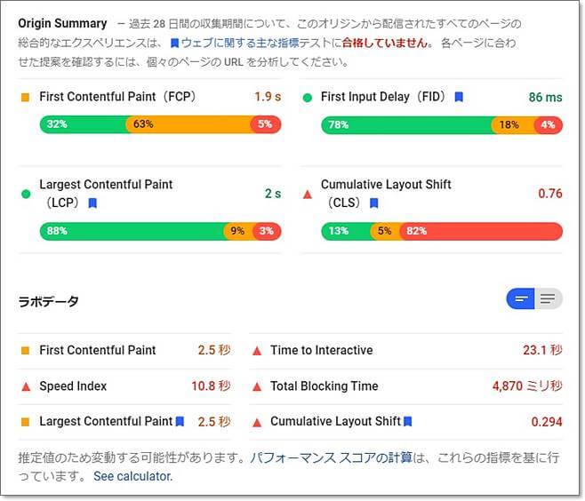Core Web Vitalsは PageSpeed Insights で計測できる