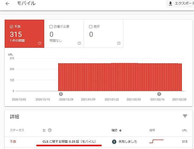 Googleのサーチコンソールも最近になって不良ページが多発(Core Web Vitals:CLS に関する問題: 0.25 超)