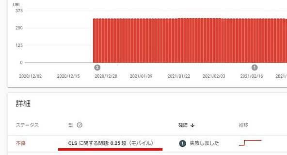 Googleのサーチコンソールにある「ウェブに関する主な指標のCLS(Cumulative Layout Shift)」の数値が悪化してしまいました。